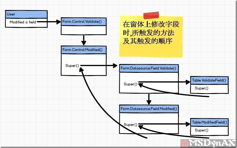 Unnamed QQ Screenshot20160226180410